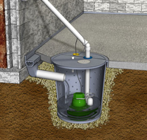 Top 10 Sump Pumps Manufacturers Gujarat